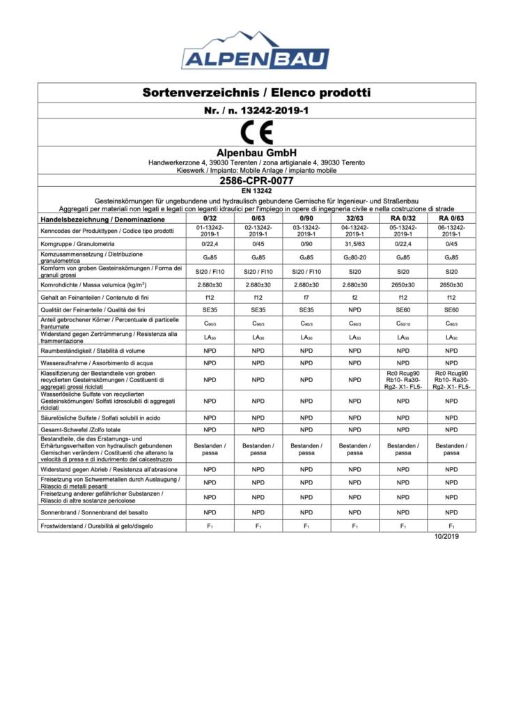 Alpenbau GmbH Zertifikate