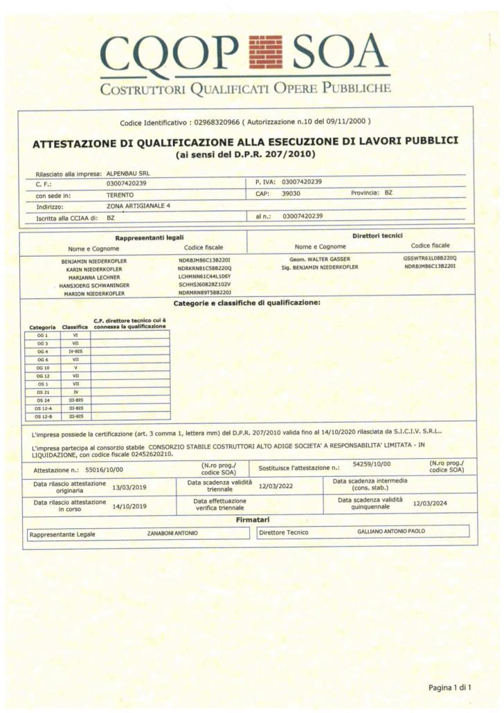 Soa Zertifikat aktuell 15.10.2019